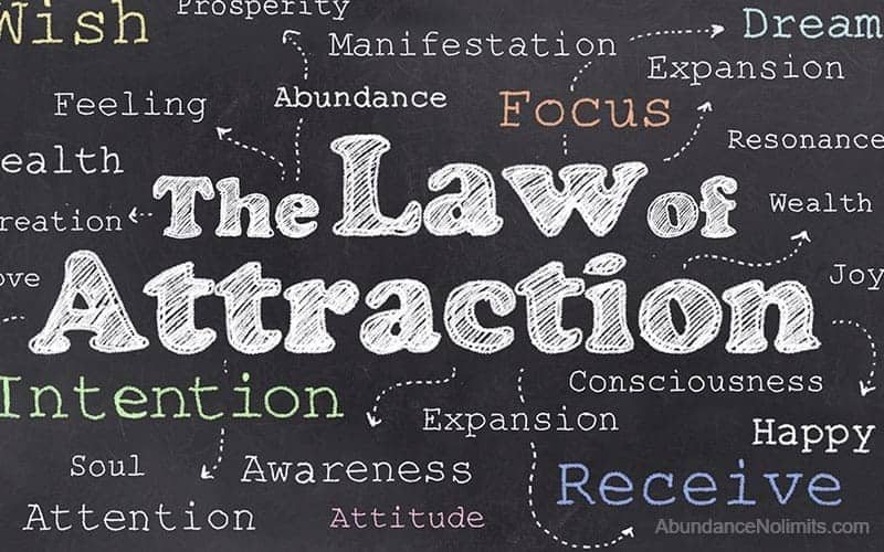 The law of attraction meaning